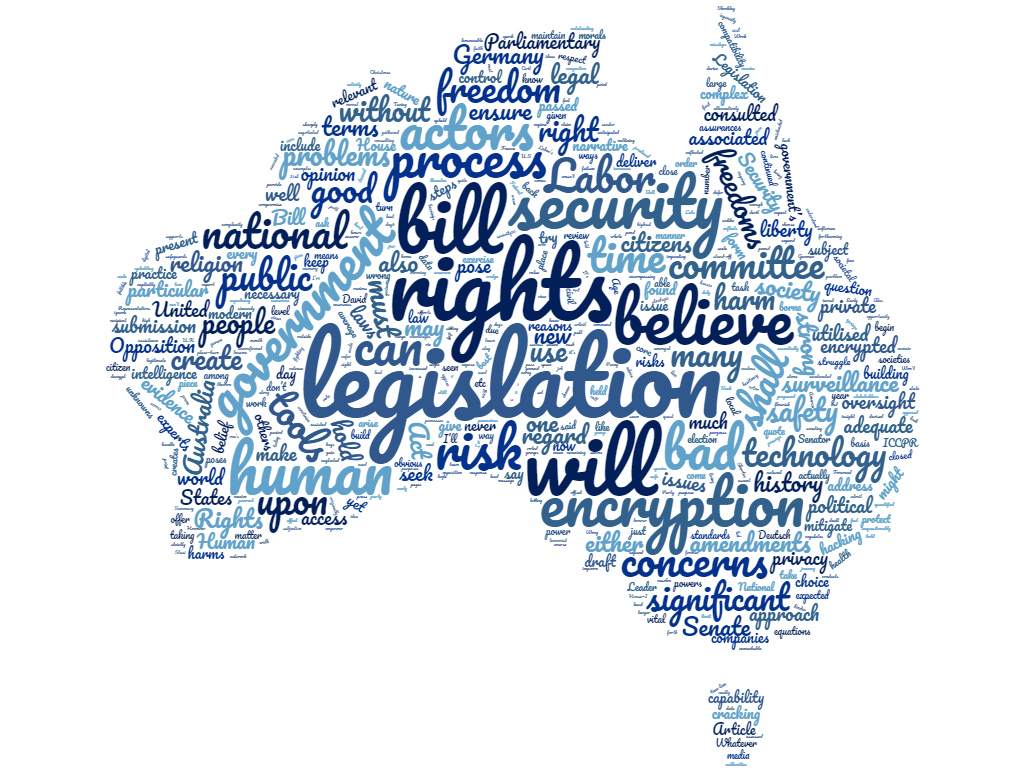 Word cloud of text in shape of Australia